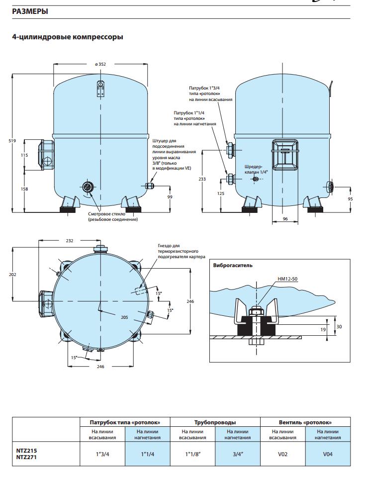 NTZ271A4LR1B характеристики