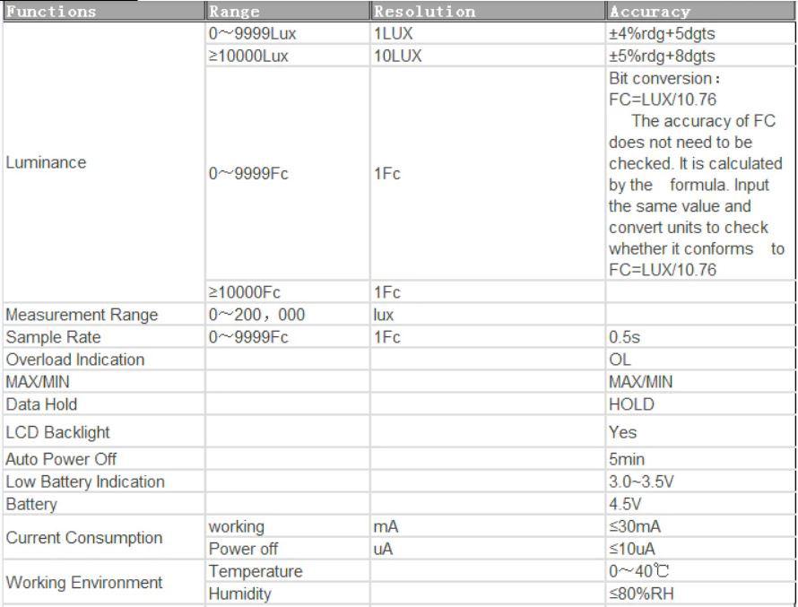 теххарактеристики люксометра UT383