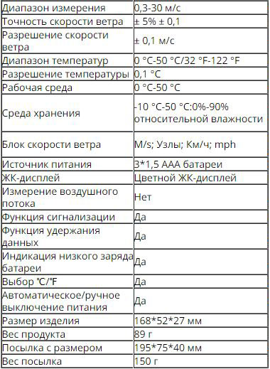 Технические характеристики ST9606