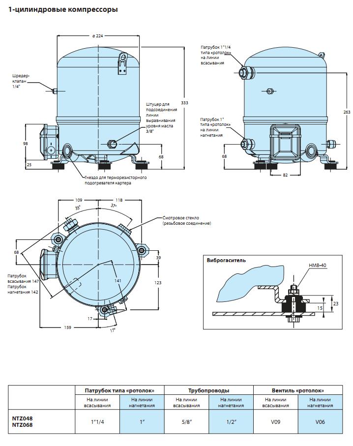 Характеристики компрессора NTZ068A4LR1B